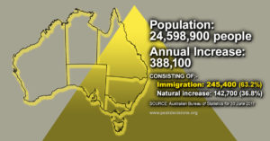 Managing Australia's Migrant Intake – Time for More Democracy